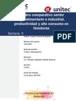 Tarea 8.1 Cuadro Comparativo Sector Agroalimentario e Industrial, Productividad y Alto Consumo en Honduras