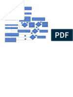 diagrama de flujo general de las desbrozadoras y coratdoras de césped.