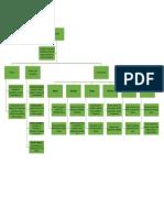 mapa conceptual clientes