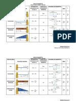 tablas6.1 singer cargas en vigas en voladizo.pdf