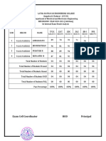 1604986373040_OVER ALL RESULT ANALYSIS-1.docx