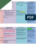 2.Alte forme de angina.pdf