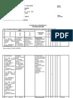 M1_IX i.p 2019-2020 LIMBAJ GRAFIC
