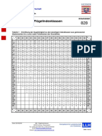 828 - Fluegelindexklassen 2010-09-29.pdf