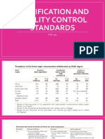 1f - Fortification and quality control standards