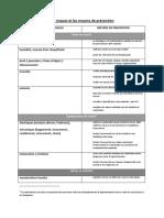ascenceur risk et prevention.pdf