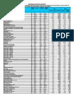 07.01 CRONOGRAMA DE ADQUISICION DE MATERIALES