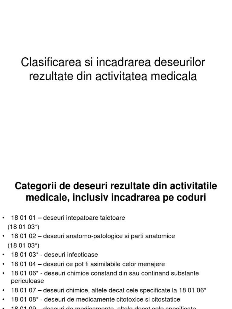 reziduuri de medicamente