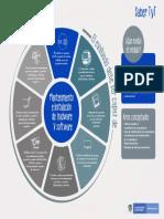 Infografia mantenimiento e instalacion de hys Saber TyT.pdf