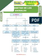 El-Habitad-de-los-Animales-para-Segundo-Grado-de-Primaria.doc