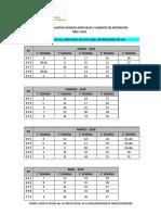 CALENDARIO DE SUJETOS PASIVOS ESPECIALES Y AGENTES DE RETENCION  (2020)