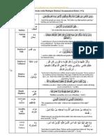 EQA1ebook Page 291-360
