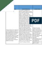 CAUSALES BIOLÓGICAS.docx