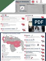La Cruz Roja asistió a 1,4 millones de venezolanos durante el 2020