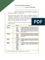 FICHA Nº 02 DE CIENCIAS NATURALES (1).docx