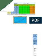 Cronograma Valorizado Revision 1