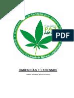 CARENCIAS E EXCESSOS cannabis