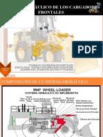 75323599-SISTEMA-HIDRAULICO-DE-LOS-CARGADORES-FRONTALES.pptx
