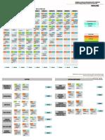 Malla de psicologia con ajustes 2020-1.ppt
