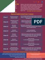 Інфографіка Інструменти Локальної Демократії