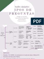 Cuadro sinóptico  TIPOS DE PREGUNTAS