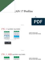 SRAN_17_Profiles_v75_210520.pptx