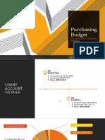 Purchasing Budget