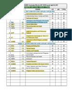 AMA University HUMSS Curriculum