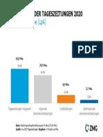 Reichweite_ma_Tageszeitungen_2020.pdf