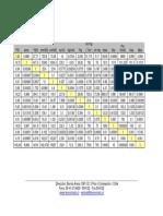 Conversion de Presion.pdf