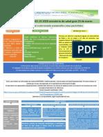 Definición casos COVID pdf