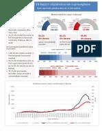 Guvernul Romaniei Raport INSP Coronavirus 15 Decembrie
