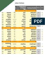 Tabelle aller starken Verben