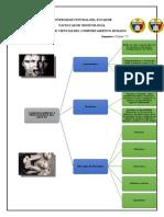 Unidad V. Comportamiento y personalidad del adulto.docx