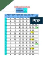 CAPTACION DE AGUAS PLUVIALES excel VS 2  - copia (2).pdf