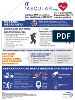 Cardiovascular_A3 Infographic Poster_July 2020_Bahasa Indonesian