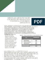 MEZCLAS ASFÁLTICAS EN CALIENTE DE GRADACIÓN CONTINUA