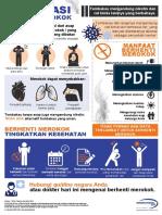 ISOS_Smoking Awareness_A3_Infographic Poster_Dec2019_bahasa