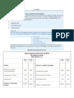 EXAMEN CUENTAS POR COBRAR  ADMON FINANCIERA