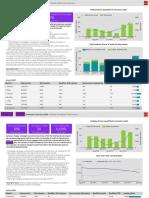 Scorecard (Analytics, Reporting, Optimization)