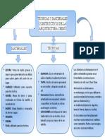 TÉCNICAS Y MATERIALES CONSTRUCTIVOS DE LA ARQUITECTURA CHIMÚ