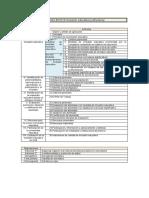 Estructura Decreto 85/2018 de Inclusión Educativa en C-LM