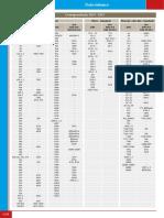 suruburi caracteristici.pdf