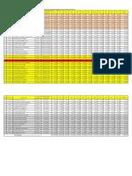 2015_Realisasi_Agen_LPG_3kg_Wilayah_Kab_Lebak_Kab_Pandeglang_Kab_Serang_Kota_Serang_Kota_Cilegon (1)
