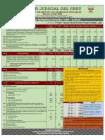 CUADRO+DE+VALOR+DE+ARANCELES+2020+AFICHE.pdf