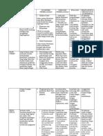 Analisis model pengembangan kurikulum menurut para ahli