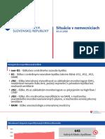 Informácie o obsadenosti a kapacite reprofilizovaných lôžok