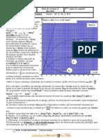 Devoir de Révision N°1 - Sciences physiques chimie cinétiques Physique Dipôles RC et RL et RLC - Bac Sciences exp (2012-2013) Mr El hafi Mustapha