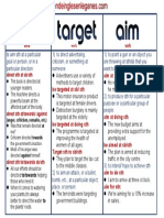 Difference between the verbs DIRECT , TARGET, and AIM.