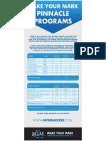 MYM Pinnacle Packages Banner